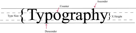 typography-basics